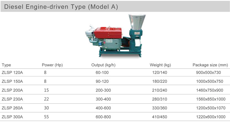 GEMCO mini feed mill uses small flat die manual animal feed pellet press extruder poultry feed pellet maker equipment