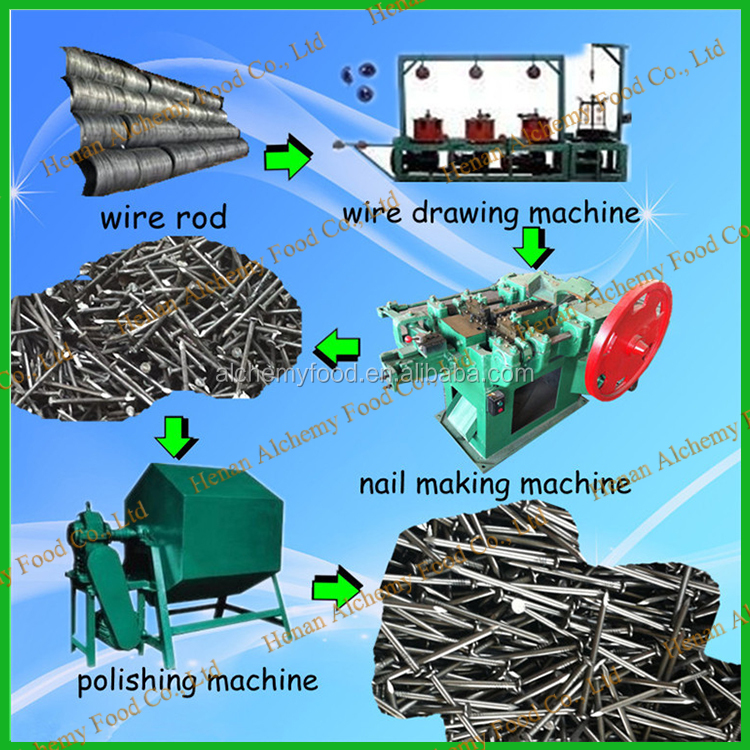 China Nail Making Machine /China nail machine/ nail machine
