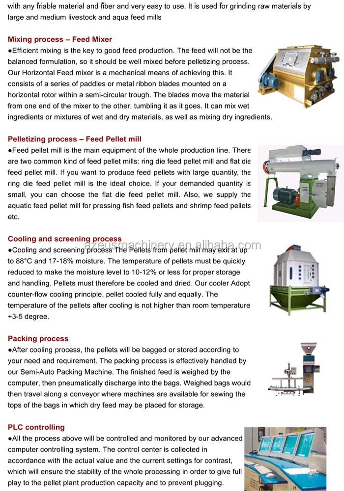 2015 Hot Sale Animal Feed Production Line/Animal Feed Pellet Machine/Poultry Feed Making Machine For Chicken, Cattle, Fish