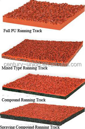 PU adhesive for plastic racetrack