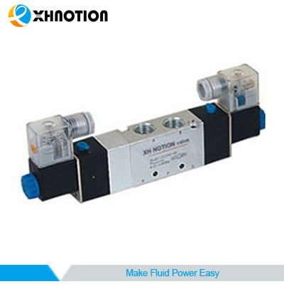 direct acting directional solenoid plunger operated valve supplier