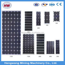 Best price high efficiency mono 250W solar panel/module with TUV IEC CE UL certificate