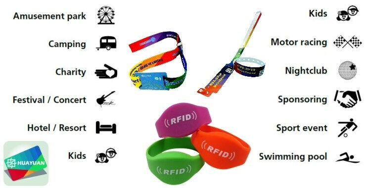 WP15 New arrival MIFARE Plus S 2K RFID Sewing RFID Wristband