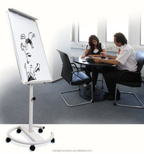 Economical Rotating flip whiteboard magnetic with aluminum framed magnetic whiteboard