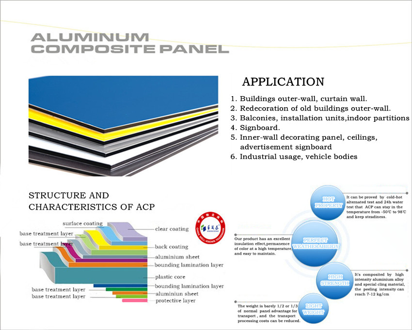 3-6mm aluminum composite panel with brushed finish, available in various colors