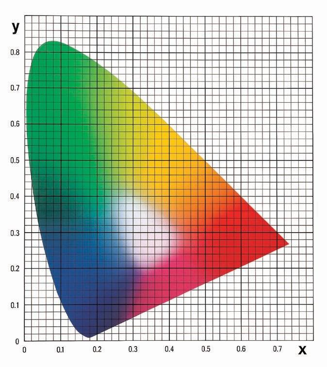D 8 Ns810 Spectrophotometer Manufacturer For Color