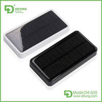 Innovating Products in Japan CE RoHS FCC Approved Portable Solar Charger