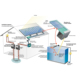 Industrial on Grid Solar System 100 KW Solar Power Plant 100KW Power Plant
