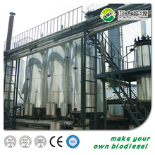 Green energy used motor oil distillation with cheap price