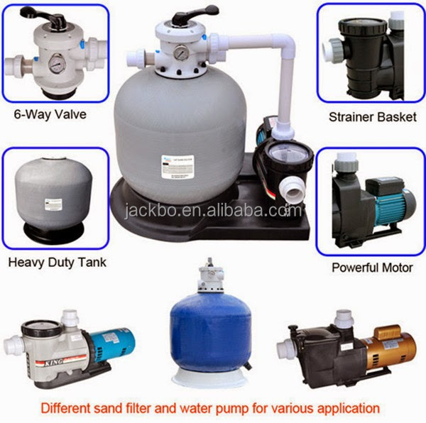 durable & reasonable design underground cartridge filter for swimming pool with high quality