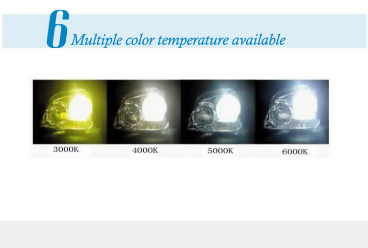 Super New G6 LED car headlight p hilips zes chip H4 H7 H8 H9 H10 H11 9005 9006 45w 4500LM led motorcycle headlight