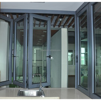 fabrication of aluminum windows and doors