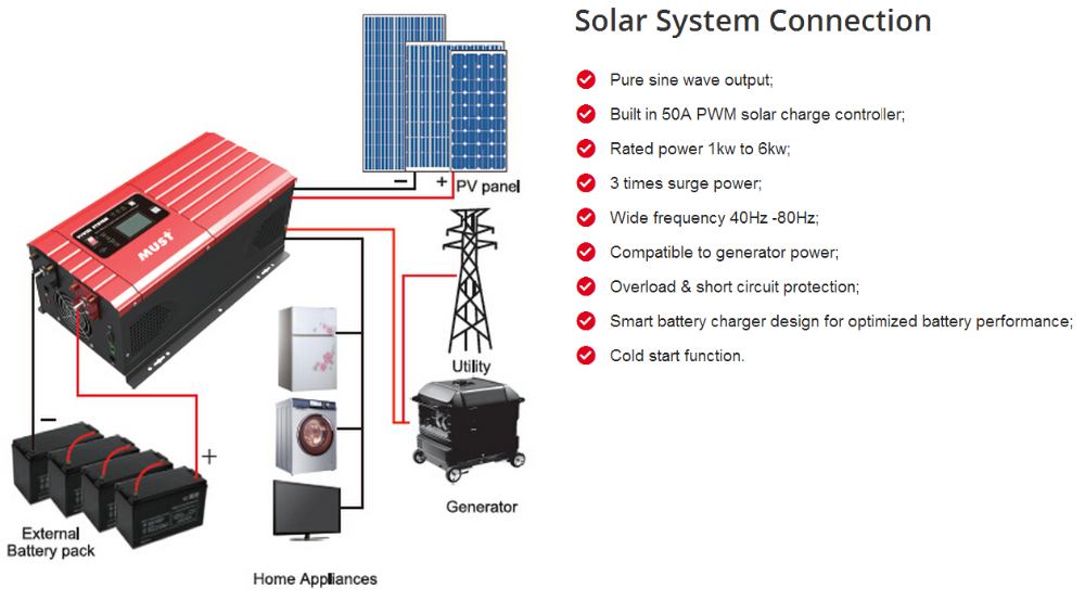South America 1000W to 6000W 110V converter solar inverter with PWM controller