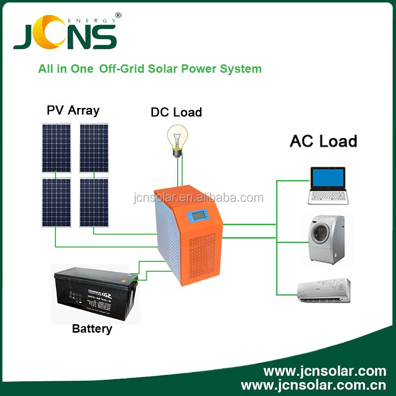 500W 1kw 2kw 3kw 5Kw solar energy system off-grid home solar power system with panel inverter controller battery