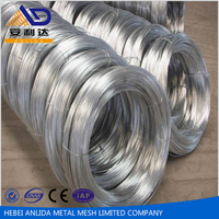 China factory supply low price galvanized iron for making wire mesh
