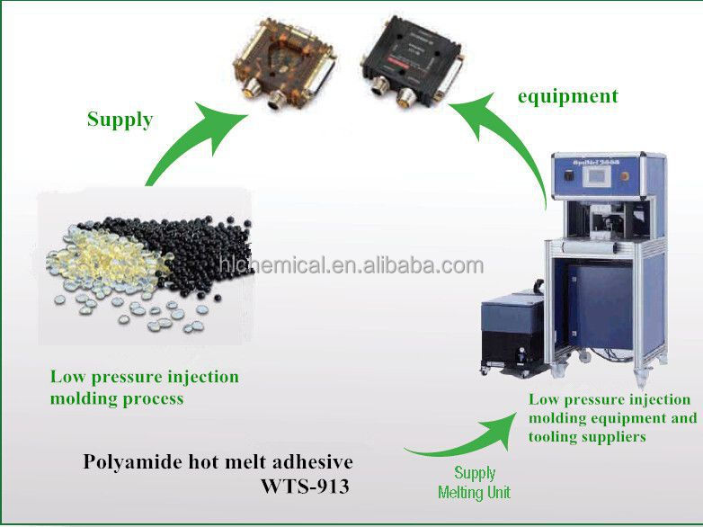 Loctit 6028 6028S equivalent , Macromelt, Polyamide molding hot melt adhesive for industrial potting on sales