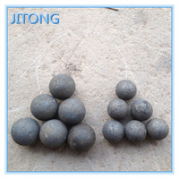 heat treated forging steel ball