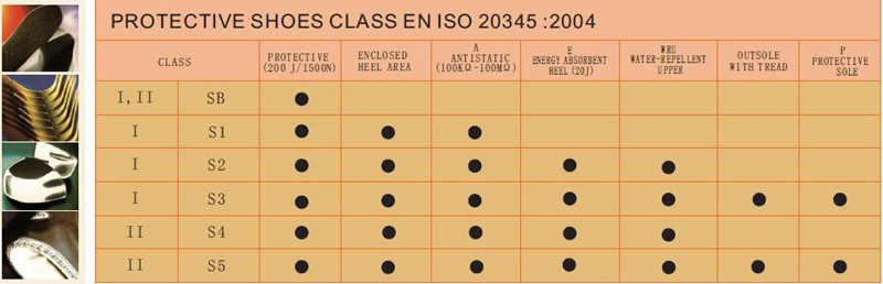 ENISO 20345 Specification.jpg