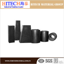 china supplier zibo hitech magnesite carbon productwith high refractoriness