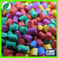High quality color plastic masterbatch price competitive