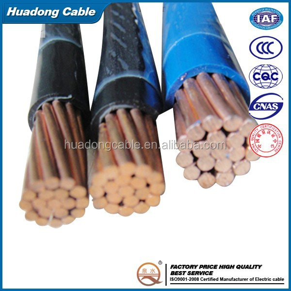 underwater 4mm electrical wire for philippines