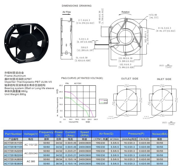 17251 ac fan 172x150x50mm 172mm fan for sale