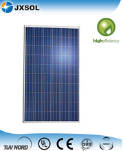 high efficiency solar pump paneles solares 260w under low price per watt