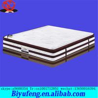 high quality new style circular bed mattress