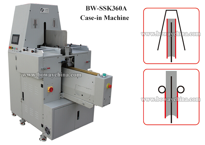 BW-SSK360A One Person Operating Automatic hard cover case-in machine