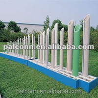 I Need PPR Pipe Polypropylene Pipe