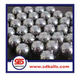 grinding casting steel ball