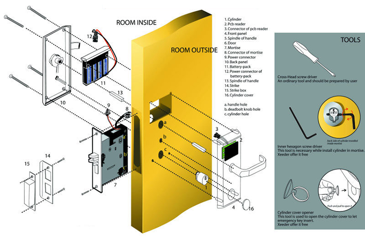 modern design stainless steel motel lock