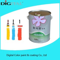 High transparency anti scratch high gloss spray paint