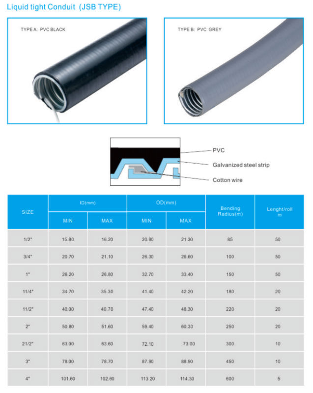 Liquid Tight Flexible Metallic Steel Electrical Conduit