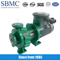 ISO Certificate corrosion resistance magnetic pump for chemical industry