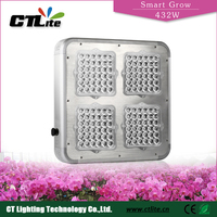 Cheap LED Grow Light model programmable sunrise sunset moonlight CTLite G3S LED Grow Light with best quality