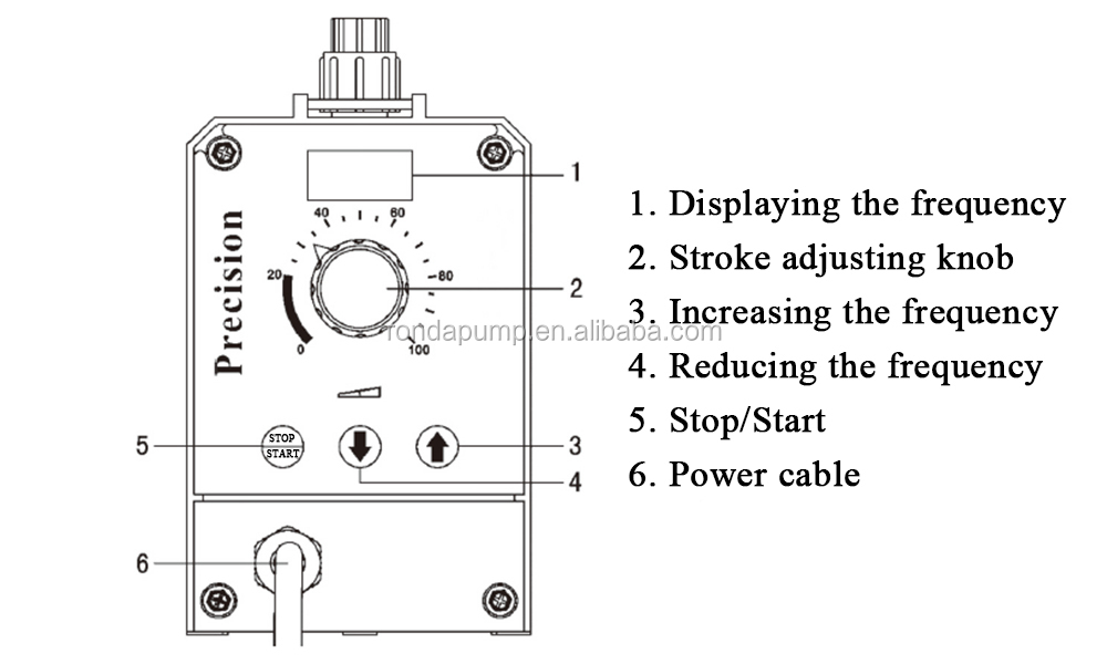 diaphragm water valve diagram html