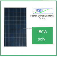 the malaysia price electrical solar panel 150W