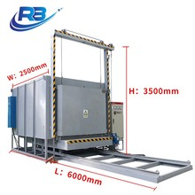 Hot selling high temperature quenching car bottom furnace for steel hardening