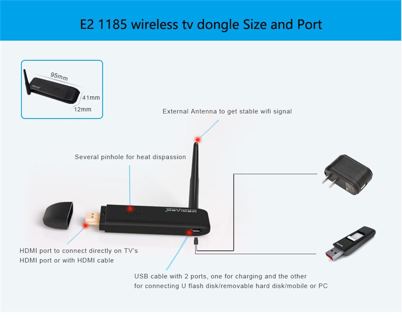 ECDREAM 12 languages for optional airplay mirroring with password miracast receiver wifi dongle for linux