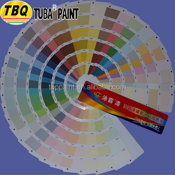 TUBA Building Material Waterproof Coating
