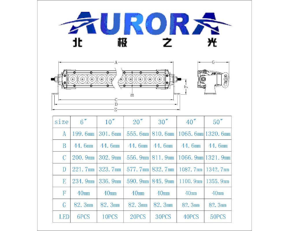 "Aurora waterproof e-mark 2"" 20W cube navigation lights"