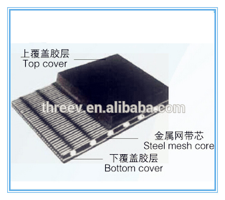 China Conveyor Machinery Parts Manufactory Steel Mesh Core Conveyor Belt