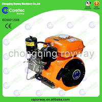 single cylinder reconditioned engines
