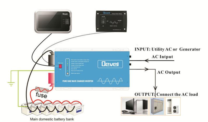 3000w inverter ups inverter power inverter dc 12v ac 220v circuit ...