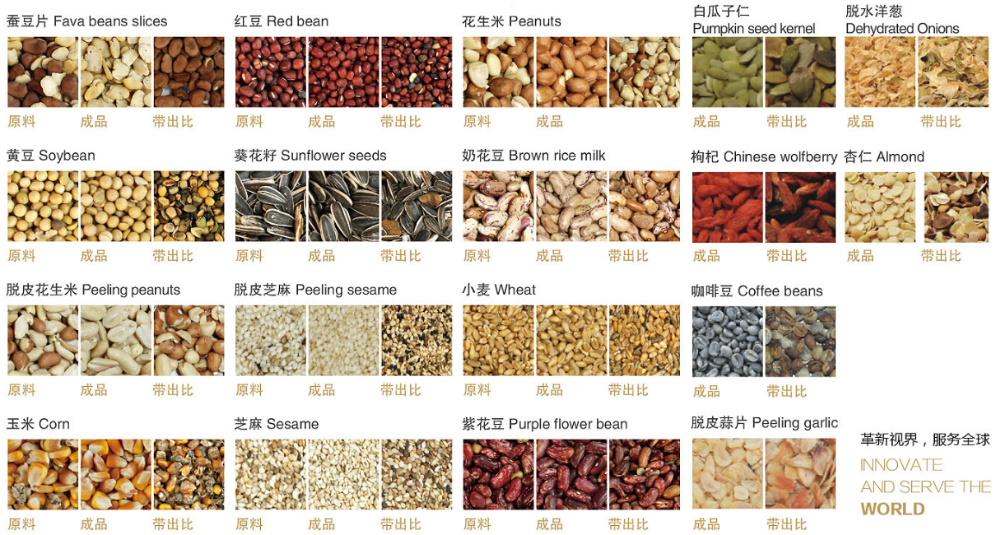Agricultural color separation machine for grains sorting