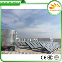 China Factory High Qualtiy Solar Panel Solar Energy System