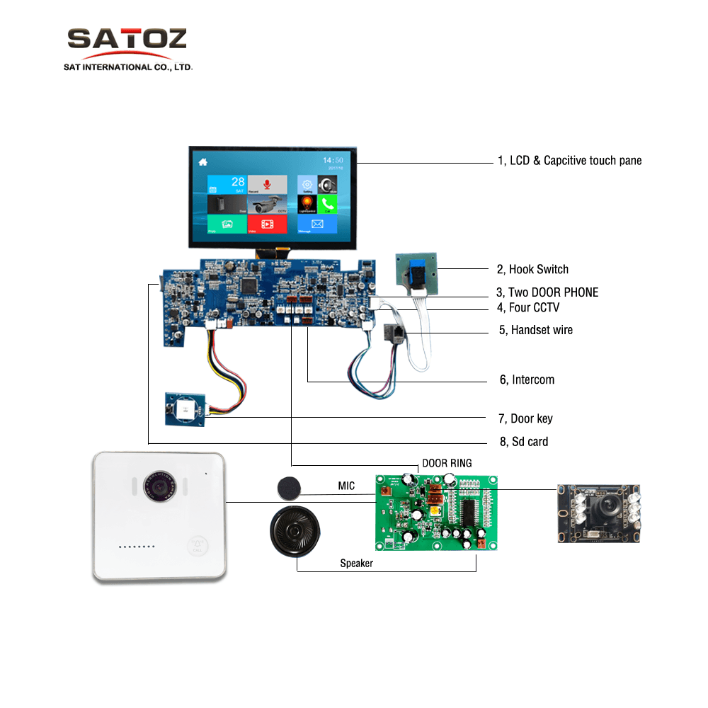 70 Inch Boe Cpt Tft Lcd Display Module For Video Door Phone Buy Wiring Diagram Module7 Modulelcd Product On