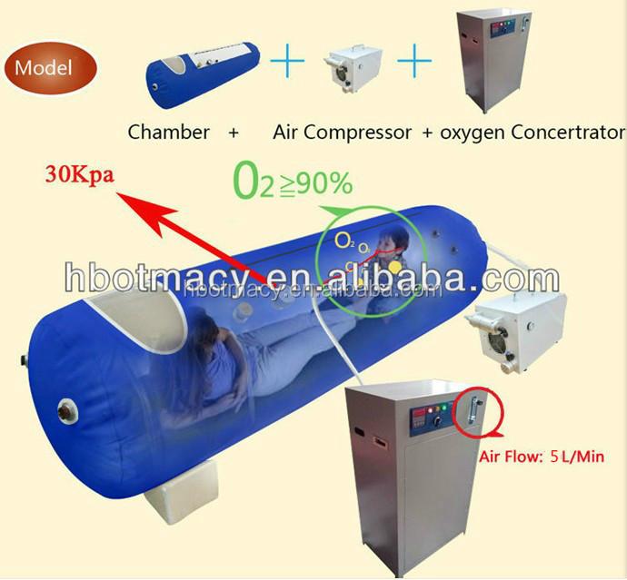 Chambre oxyg ne hyperbare vendre appareil de beaut for Chambre hyperbare