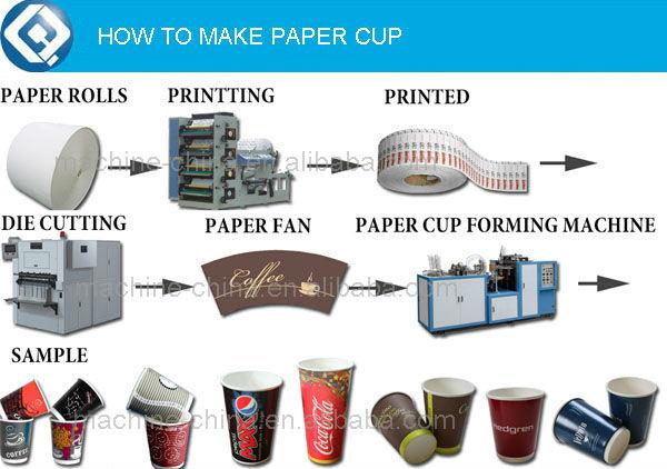 Бумажные стаканчики белые 250 мл/ 50 шт/уп: продажа